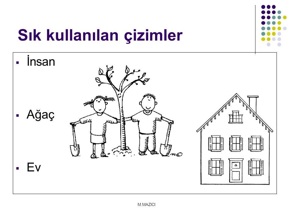 Sık kullanılan çizimler  İnsan  Ağaç  Ev M.MAZICI