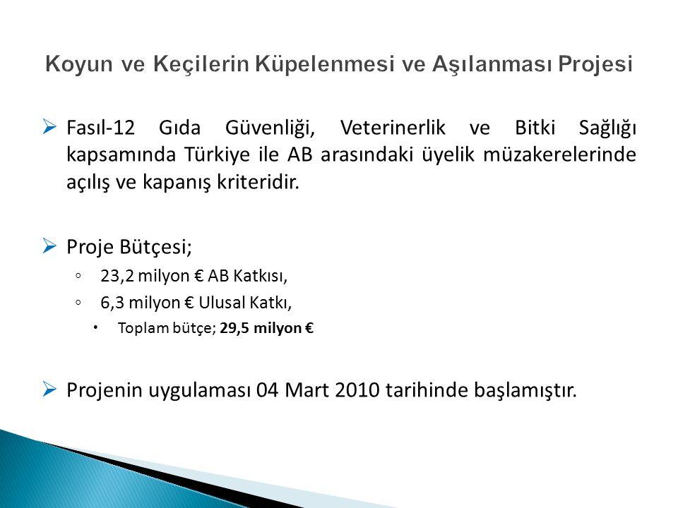  Fasıl-12 Gıda Güvenliği, Veterinerlik ve Bitki Sağlığı kapsamında Türkiye ile AB arasındaki üyelik müzakerelerinde açılış ve kapanış kriteridir.