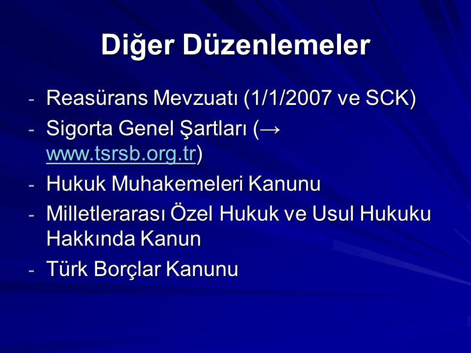 Diğer Düzenlemeler - Reasürans Mevzuatı (1/1/2007 ve SCK) - Sigorta Genel Şartları (→ www.tsrsb.org.tr) www.tsrsb.org.tr - Hukuk Muhakemeleri Kanunu - Milletlerarası Özel Hukuk ve Usul Hukuku Hakkında Kanun - Türk Borçlar Kanunu