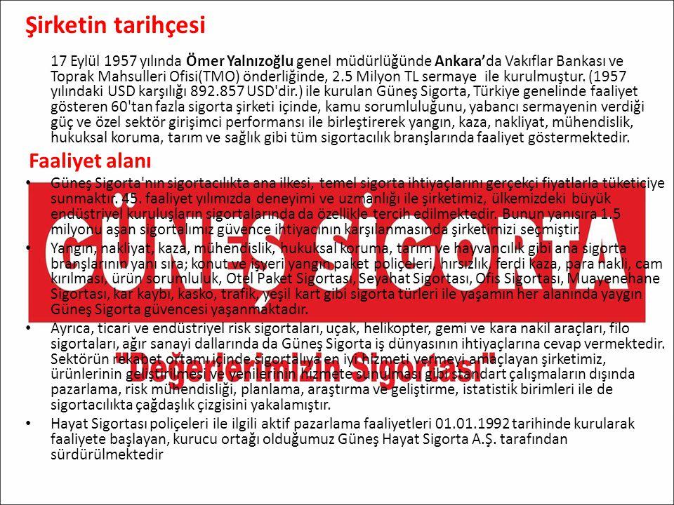 Şirketin tarihçesi 17 Eylül 1957 yılında Ömer Yalnızoğlu genel müdürlüğünde Ankara'da Vakıflar Bankası ve Toprak Mahsulleri Ofisi(TMO) önderliğinde, 2.5 Milyon TL sermaye ile kurulmuştur.