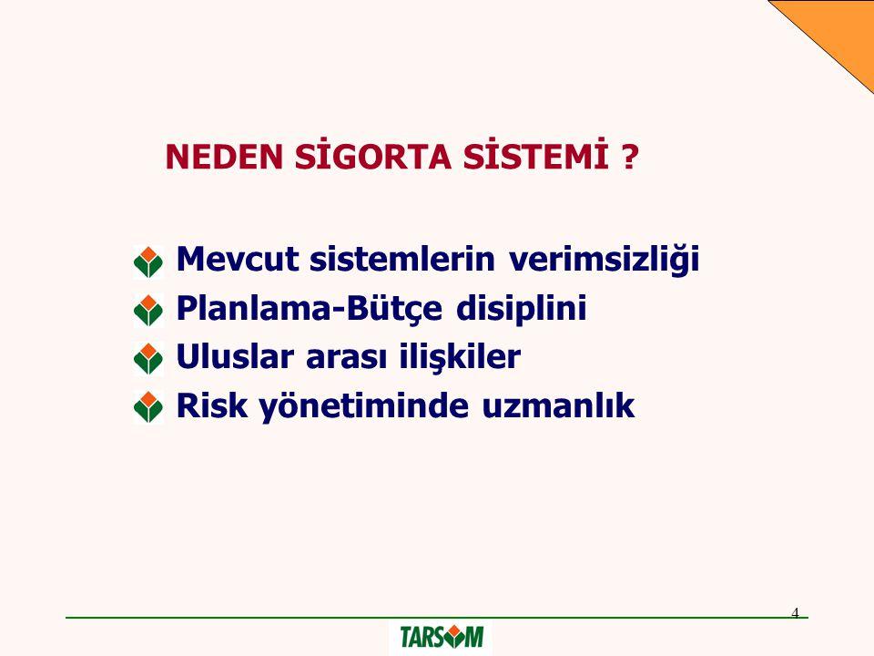 4 NEDEN SİGORTA SİSTEMİ ? Mevcut sistemlerin verimsizliği Planlama-Bütçe disiplini Uluslar arası ilişkiler Risk yönetiminde uzmanlık