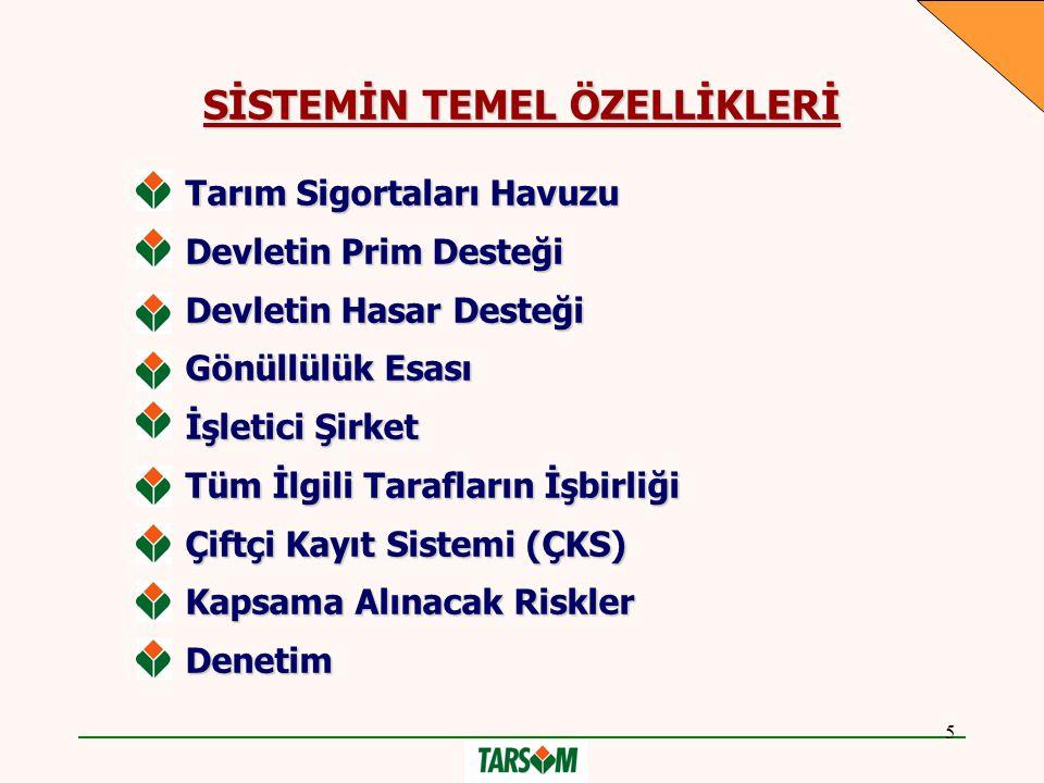 6 Türkiye Ziraat Odaları Birliği Türkiye Sigorta ve Reasürans Şirketleri Birliği Devlet Sigorta Şirketleri Tarım ve Köyişleri Bakanlığı Hazine Müsteşarlığı SİSTEMİN KURUMSAL YAPISI Sivil Toplum Kuruluşları TARIM SİGORTALARI HAVUZU İŞLETİCİ ŞİRKET