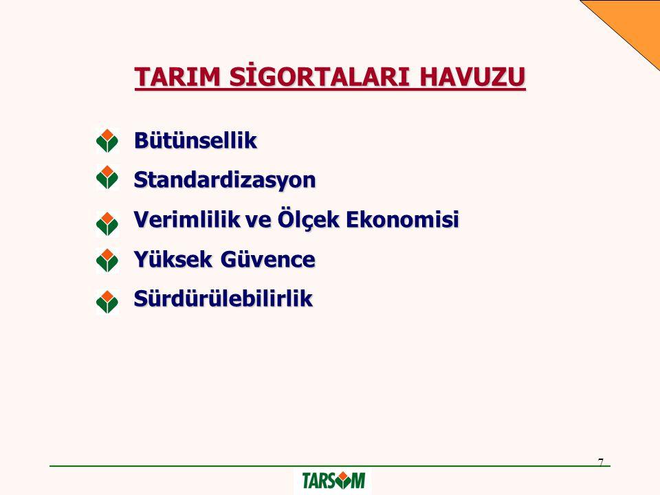 7 TARIM SİGORTALARI HAVUZU Bütünsellik Bütünsellik Standardizasyon Standardizasyon Verimlilik ve Ölçek Ekonomisi Verimlilik ve Ölçek Ekonomisi Yüksek