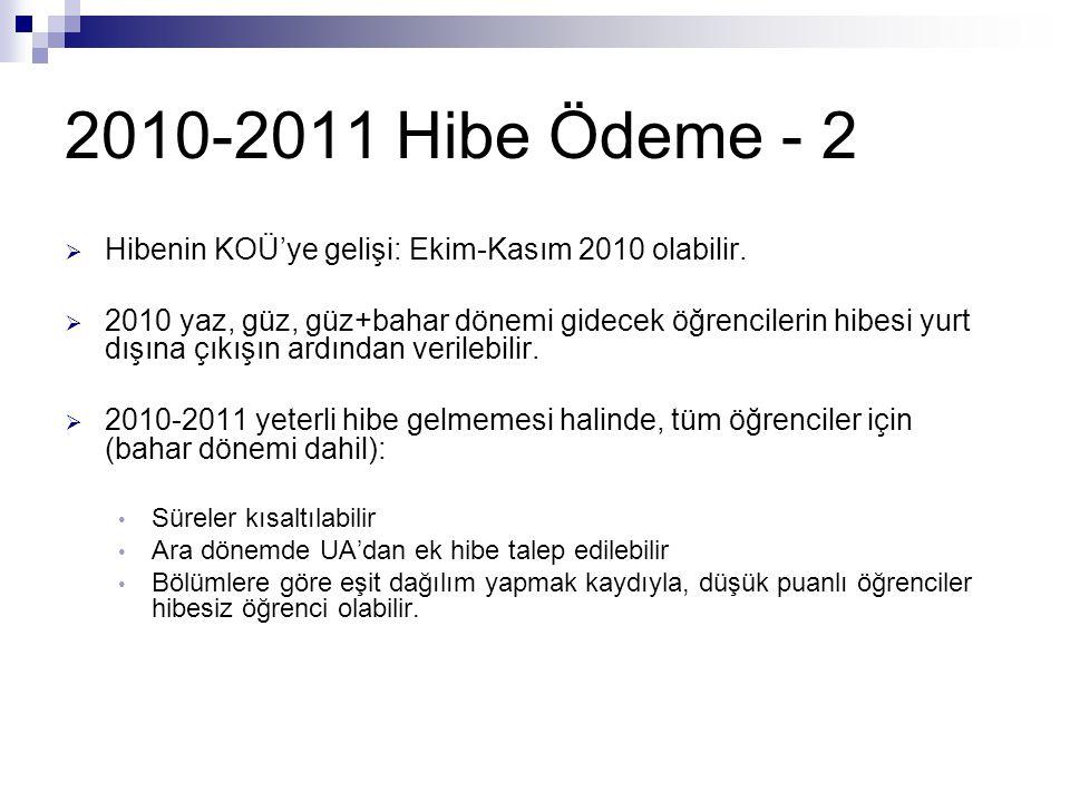 2010-2011 Hibe Ödeme - 2  Hibenin KOÜ'ye gelişi: Ekim-Kasım 2010 olabilir.  2010 yaz, güz, güz+bahar dönemi gidecek öğrencilerin hibesi yurt dışına