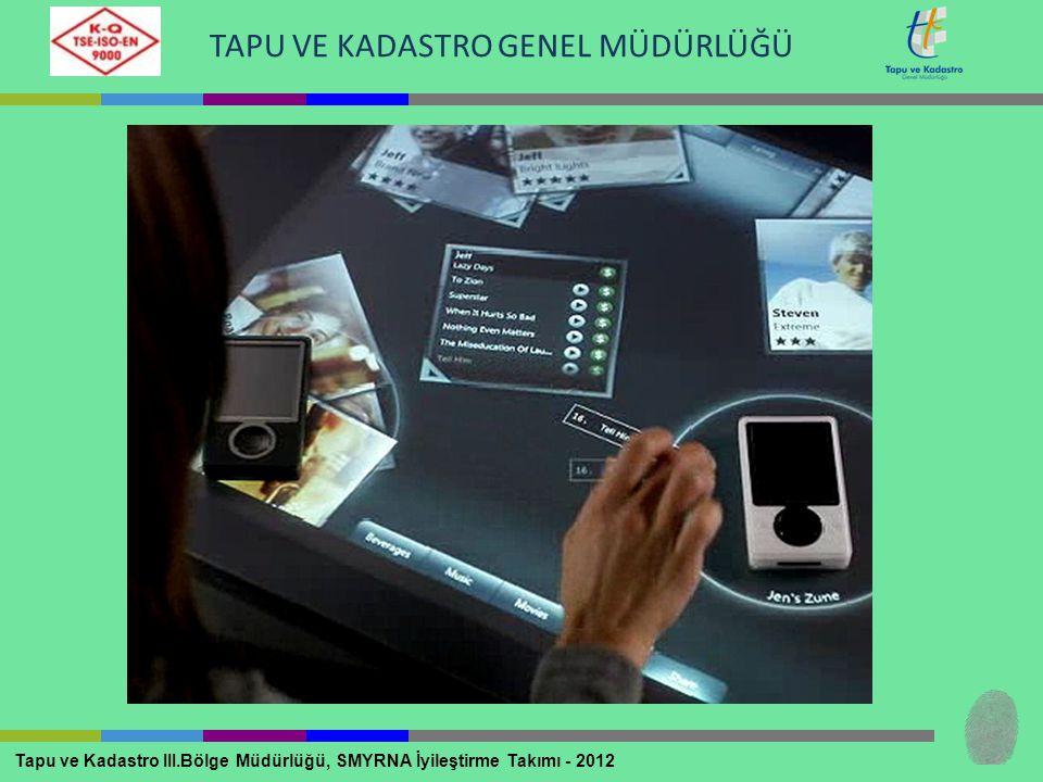 TAPU VE KADASTRO GENEL MÜDÜRLÜĞÜ Tapu ve Kadastro III.Bölge Müdürlüğü, SMYRNA İyileştirme Takımı - 2012