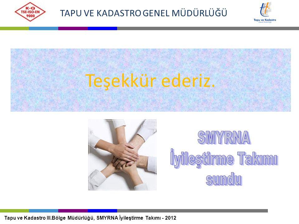 TAPU VE KADASTRO GENEL MÜDÜRLÜĞÜ 37 Tapu ve Kadastro III.Bölge Müdürlüğü, SMYRNA İyileştirme Takımı - 2012 sürekli Mükemmelliyetçi yaratıcı rekabetçi