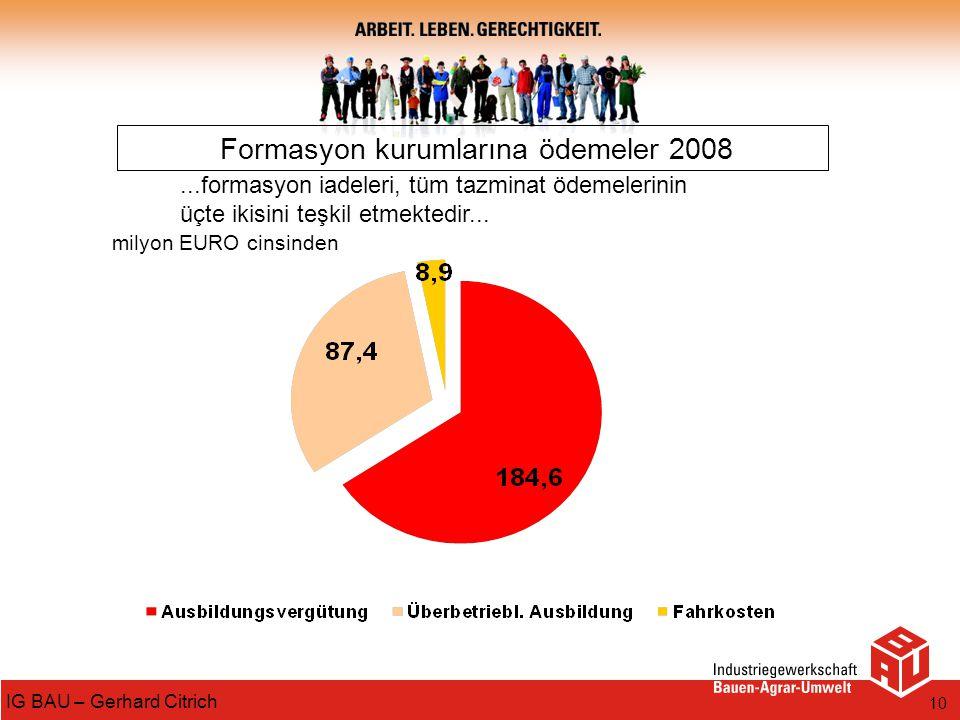 10 IG BAU – Gerhard Citrich Formasyon kurumlarına ödemeler 2008 milyon EURO cinsinden...formasyon iadeleri, tüm tazminat ödemelerinin üçte ikisini teş