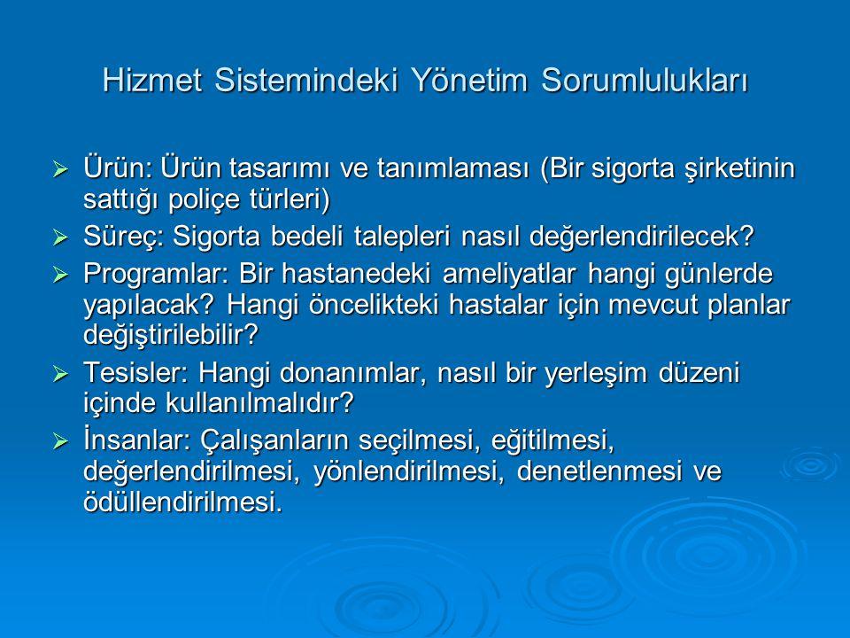 Hizmet Sistemindeki Yönetim Sorumlulukları  Ürün: Ürün tasarımı ve tanımlaması (Bir sigorta şirketinin sattığı poliçe türleri)  Süreç: Sigorta bedel