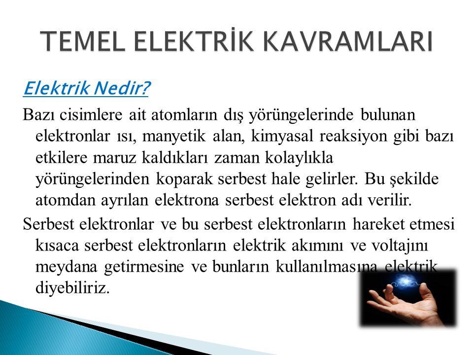 Elektrik Nedir? Bazı cisimlere ait atomların dış yörüngelerinde bulunan elektronlar ısı, manyetik alan, kimyasal reaksiyon gibi bazı etkilere maruz ka