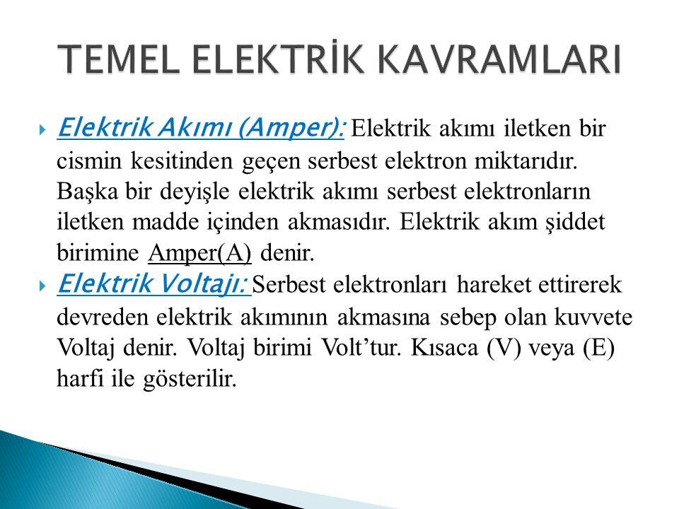  Elektrik Akımı (Amper): Elektrik akımı iletken bir cismin kesitinden geçen serbest elektron miktarıdır. Başka bir deyişle elektrik akımı serbest ele