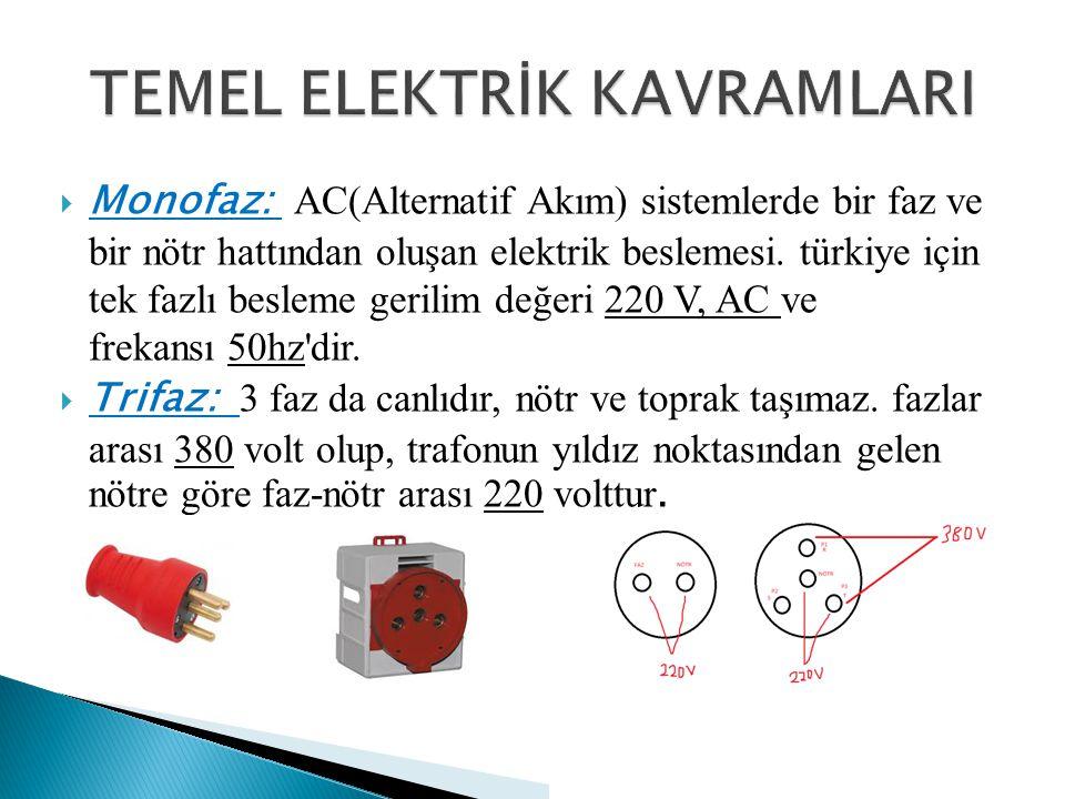  Monofaz: AC(Alternatif Akım) sistemlerde bir faz ve bir nötr hattından oluşan elektrik beslemesi. türkiye için tek fazlı besleme gerilim değeri 220