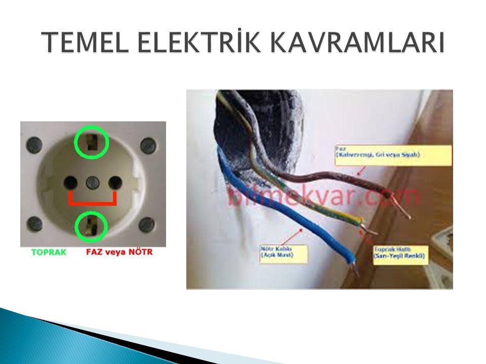  Elektrik Sigortası Nedir.