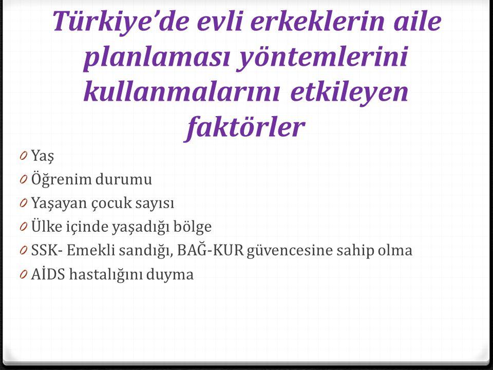 Türkiye'de evli erkeklerin aile planlaması yöntemlerini kullanmalarını etkileyen faktörler 0 Yaş 0 Öğrenim durumu 0 Yaşayan çocuk sayısı 0 Ülke içinde