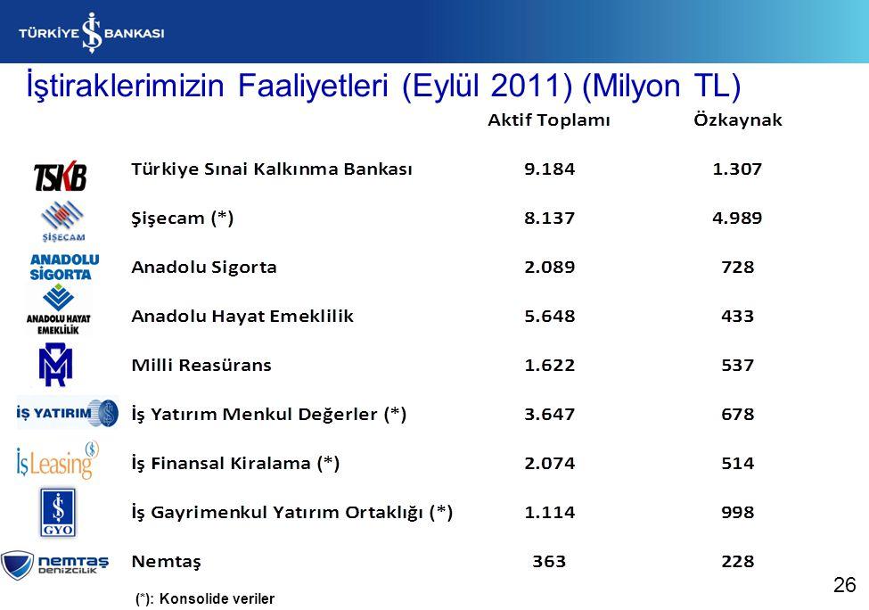 (*): Konsolide veriler İştiraklerimizin Faaliyetleri (Eylül 2011) (Milyon TL) 26