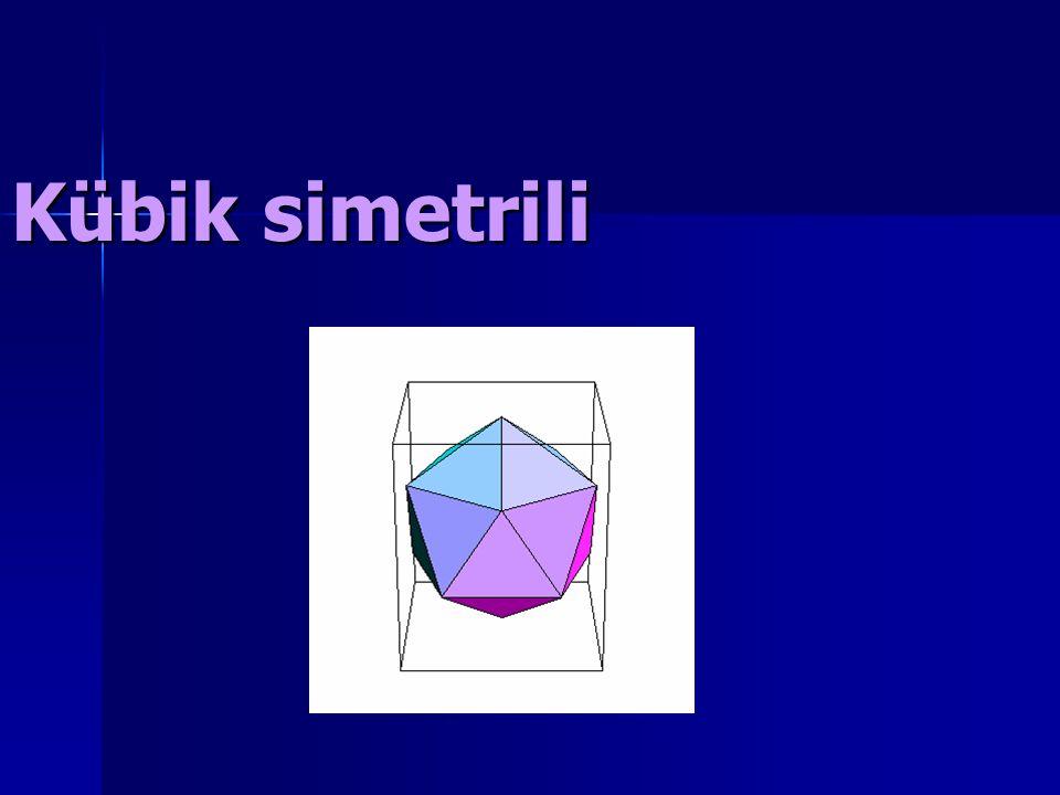 Kübik simetrili