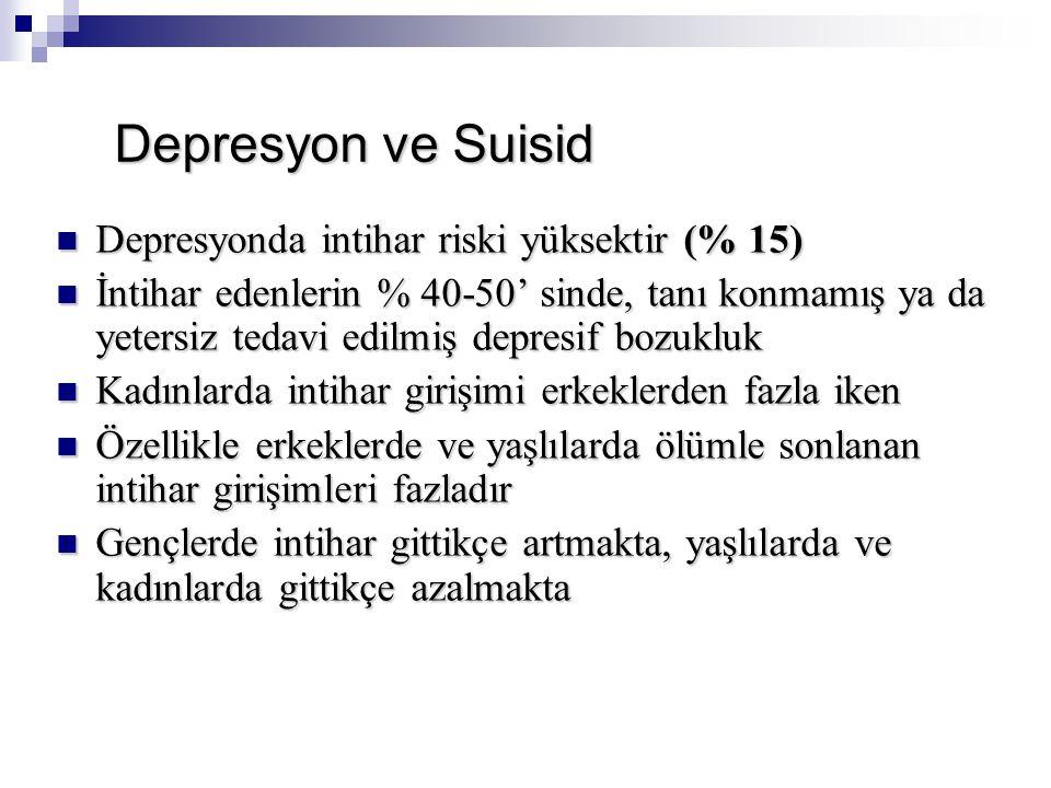 Depresyon ve Suisid Depresyonda intihar riski yüksektir (% 15) Depresyonda intihar riski yüksektir (% 15) İntihar edenlerin % 40-50' sinde, tanı konmamış ya da yetersiz tedavi edilmiş depresif bozukluk İntihar edenlerin % 40-50' sinde, tanı konmamış ya da yetersiz tedavi edilmiş depresif bozukluk Kadınlarda intihar girişimi erkeklerden fazla iken Kadınlarda intihar girişimi erkeklerden fazla iken Özellikle erkeklerde ve yaşlılarda ölümle sonlanan intihar girişimleri fazladır Özellikle erkeklerde ve yaşlılarda ölümle sonlanan intihar girişimleri fazladır Gençlerde intihar gittikçe artmakta, yaşlılarda ve kadınlarda gittikçe azalmakta Gençlerde intihar gittikçe artmakta, yaşlılarda ve kadınlarda gittikçe azalmakta