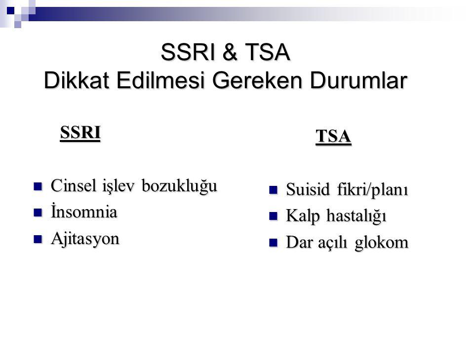 SSRI & TSA Dikkat Edilmesi Gereken Durumlar SSRI SSRI Cinsel işlev bozukluğu Cinsel işlev bozukluğu İnsomnia İnsomnia Ajitasyon Ajitasyon TSA Suisid fikri/planı Suisid fikri/planı Kalp hastalığı Kalp hastalığı Dar açılı glokom Dar açılı glokom