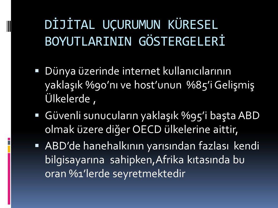 DİJİTAL UÇURUMUN KÜRESEL BOYUTLARININ GÖSTERGELERİ  Dünya üzerinde internet kullanıcılarının yaklaşık %90'nı ve host'unun %85'i Gelişmiş Ülkelerde,  Güvenli sunucuların yaklaşık %95'i başta ABD olmak üzere diğer OECD ülkelerine aittir,  ABD'de hanehalkının yarısından fazlası kendi bilgisayarına sahipken,Afrika kıtasında bu oran %1'lerde seyretmektedir