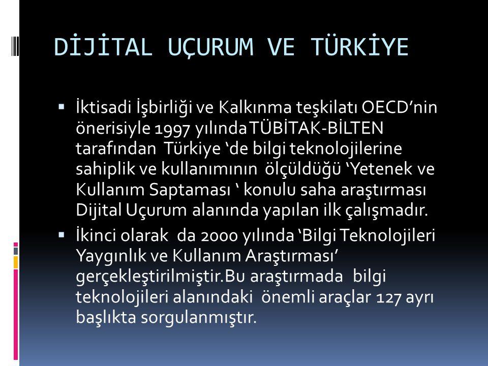 DİJİTAL UÇURUM VE TÜRKİYE  İktisadi İşbirliği ve Kalkınma teşkilatı OECD'nin önerisiyle 1997 yılında TÜBİTAK-BİLTEN tarafından Türkiye 'de bilgi teknolojilerine sahiplik ve kullanımının ölçüldüğü 'Yetenek ve Kullanım Saptaması ' konulu saha araştırması Dijital Uçurum alanında yapılan ilk çalışmadır.