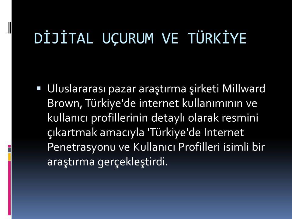 DİJİTAL UÇURUM VE TÜRKİYE  Uluslararası pazar araştırma şirketi Millward Brown, Türkiye de internet kullanımının ve kullanıcı profillerinin detaylı olarak resmini çıkartmak amacıyla Türkiye de Internet Penetrasyonu ve Kullanıcı Profilleri isimli bir araştırma gerçekleştirdi.