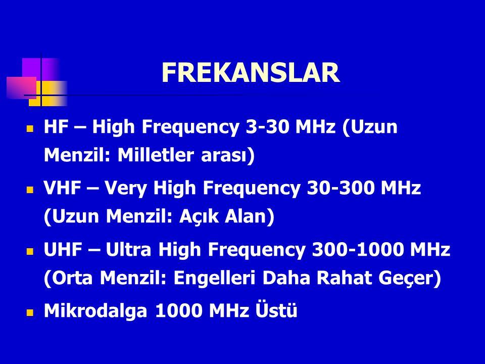 HF – High Frequency 3-30 MHz (Uzun Menzil: Milletler arası) VHF – Very High Frequency 30-300 MHz (Uzun Menzil: Açık Alan) UHF – Ultra High Frequency 300-1000 MHz (Orta Menzil: Engelleri Daha Rahat Geçer) Mikrodalga 1000 MHz Üstü