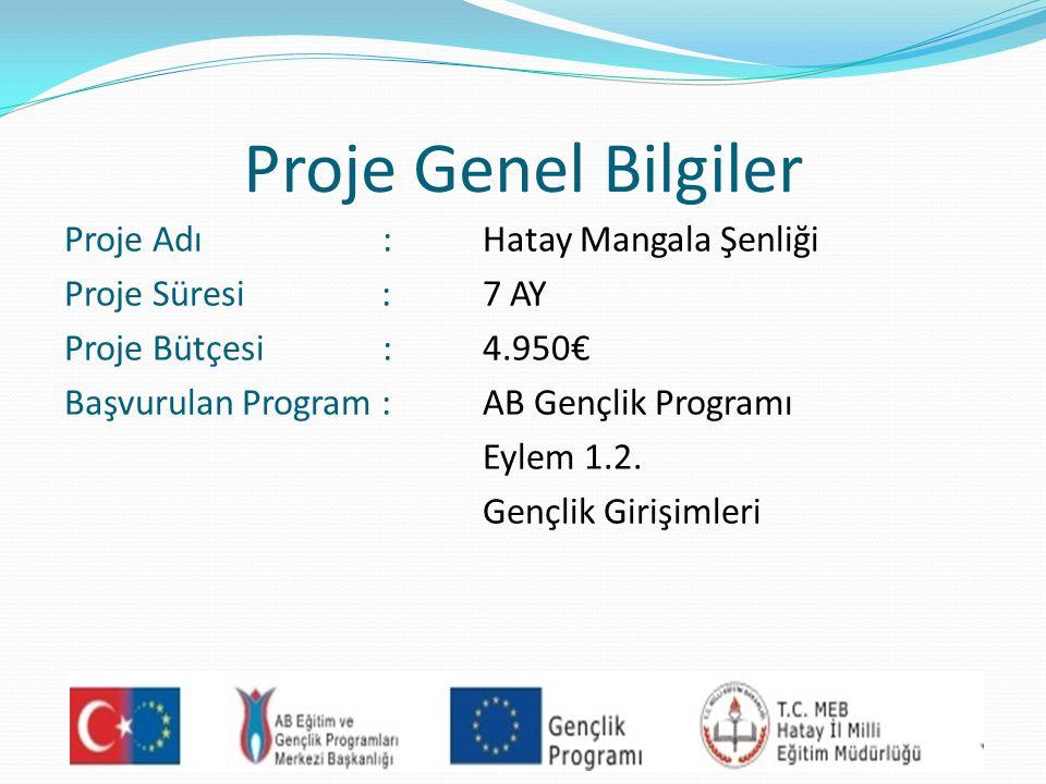 Proje Genel Bilgiler Proje Adı : Hatay Mangala Şenliği Proje Süresi :7 AY Proje Bütçesi : 4.950€ Başvurulan Program : AB Gençlik Programı Eylem 1.2. G