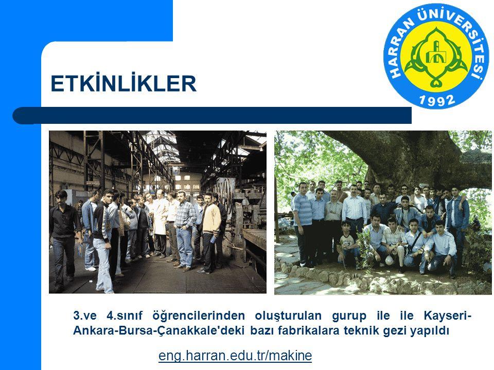 ETKİNLİKLER eng.harran.edu.tr/makine 3.ve 4.sınıf öğrencilerinden oluşturulan gurup ile ile Kayseri- Ankara-Bursa-Çanakkale deki bazı fabrikalara teknik gezi yapıldı