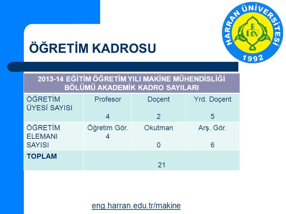 ÖĞRENCİ İSTATİSTİKLERİ Lisans öğrencisi  Örgün öğretim lisans öğrenci sayısı 361  II.