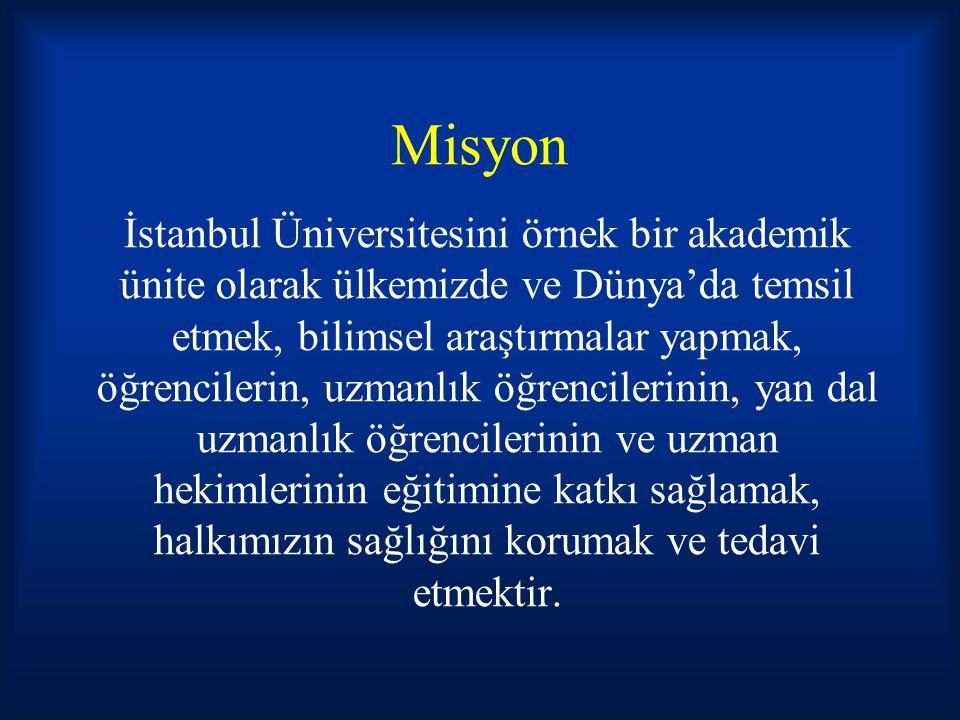 Misyon İstanbul Üniversitesini örnek bir akademik ünite olarak ülkemizde ve Dünya'da temsil etmek, bilimsel araştırmalar yapmak, öğrencilerin, uzmanlık öğrencilerinin, yan dal uzmanlık öğrencilerinin ve uzman hekimlerinin eğitimine katkı sağlamak, halkımızın sağlığını korumak ve tedavi etmektir.