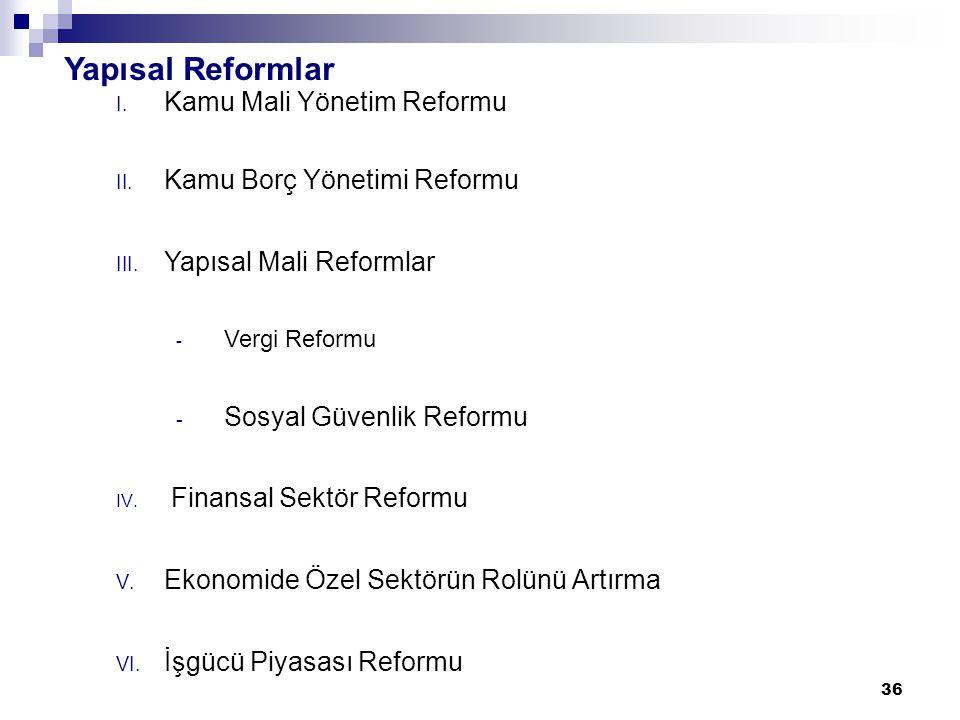 36 Yapısal Reformlar I. Kamu Mali Yönetim Reformu II.