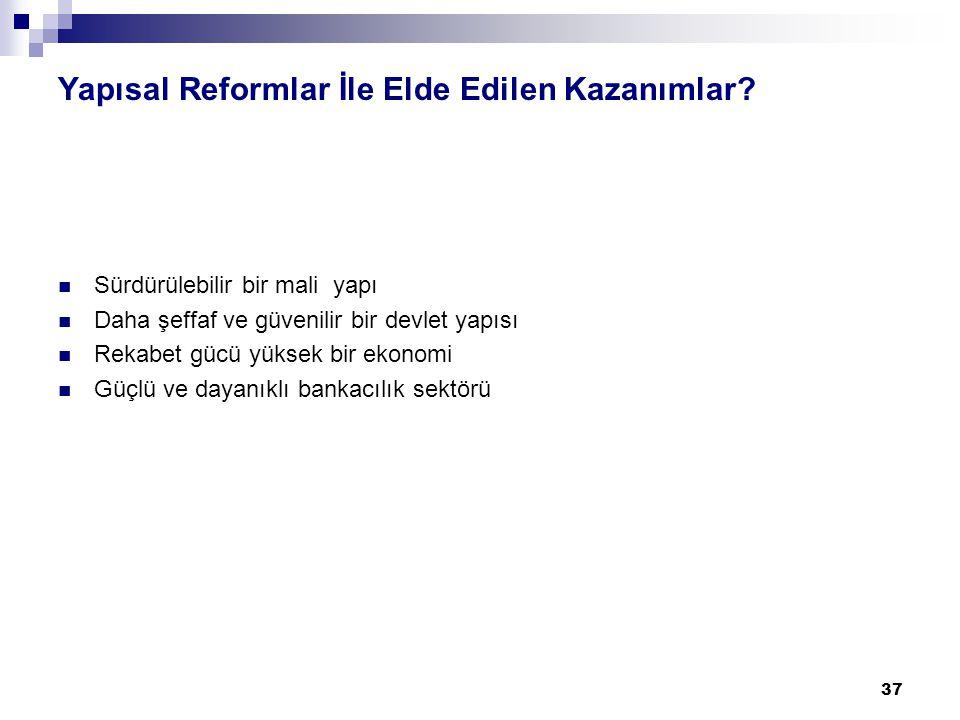 37 Yapısal Reformlar İle Elde Edilen Kazanımlar.