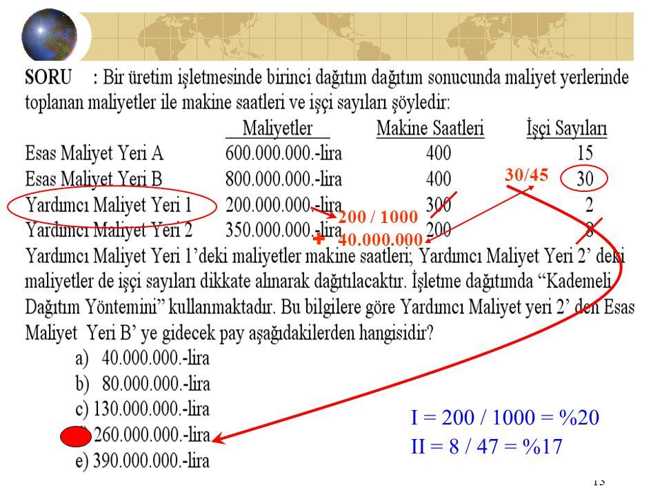 13 30/45 200 / 1000 40.000.000 I = 200 / 1000 = %20 II = 8 / 47 = %17 +