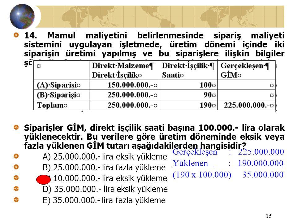 15 14. Mamul maliyetini belirlenmesinde sipariş maliyeti sistemini uygulayan işletmede, üretim dönemi içinde iki siparişin üretimi yapılmış ve bu sipa