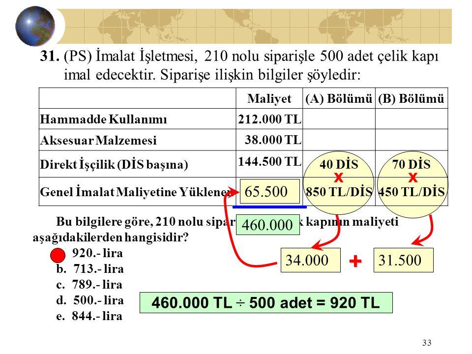 33 Bu bilgilere göre, 210 nolu siparişte bir çelik kapının maliyeti aşağıdakilerden hangisidir? a. 920.- lira b. 713.- lira c. 789.- lira d. 500.- lir