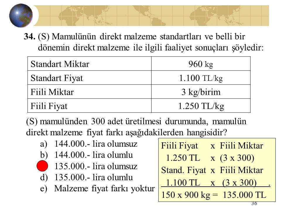 36 34. (S) Mamulünün direkt malzeme standartları ve belli bir dönemin direkt malzeme ile ilgili faaliyet sonuçları şöyledir: Standart Miktar960 kg Sta