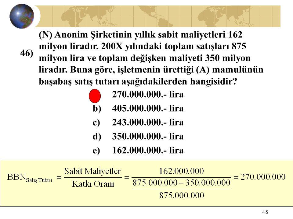 48 (N) Anonim Şirketinin yıllık sabit maliyetleri 162 milyon liradır. 200X yılındaki toplam satışları 875 milyon lira ve toplam değişken maliyeti 350