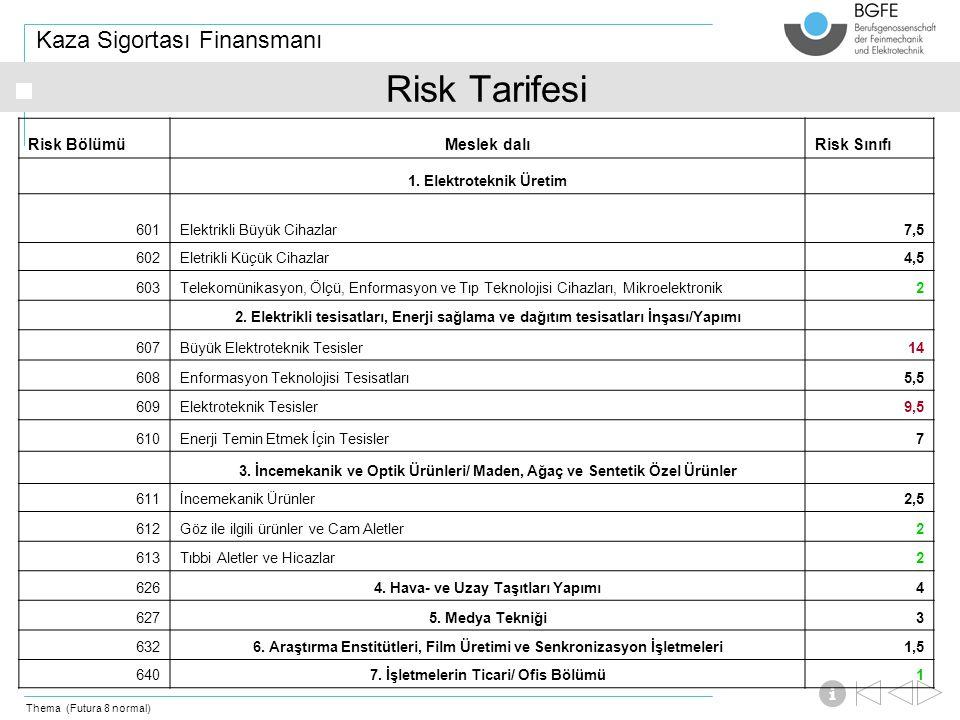 Thema (Futura 8 normal) i Kaza Sigortası Finansmanı Risk Tarifesi Risk BölümüMeslek dalıRisk Sınıfı 1.