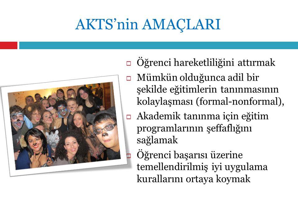 AKTS'nin AMAÇLARI  Öğrenci hareketliliğini attırmak  Mümkün olduğunca adil bir şekilde eğitimlerin tanınmasının kolaylaşması (formal-nonformal),  A