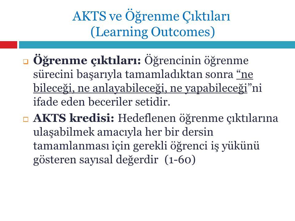 AKTS ve Düzey tanımlayıcıları (Level Descriptors)  AKTS, European Qualifications Framework (EQF) ve Qualifications Framework-Life Long Learning (QF-LLL) ile uyumludur  Türkiye Yeterlikler çerçevelerindeki düzey tanımlayıcılarıyla ilişkilidir!
