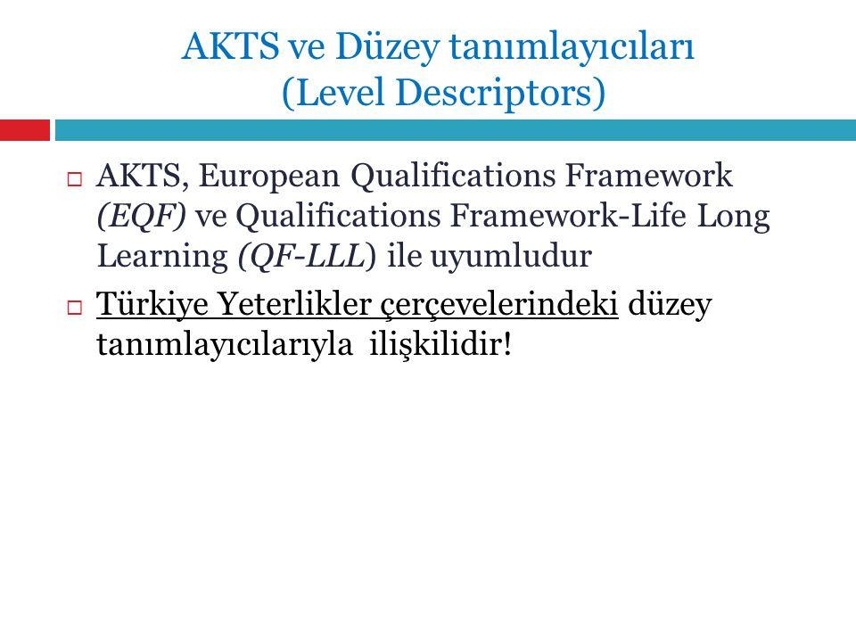 AKTS ve Düzey tanımlayıcıları (Level Descriptors)  AKTS, European Qualifications Framework (EQF) ve Qualifications Framework-Life Long Learning (QF-L