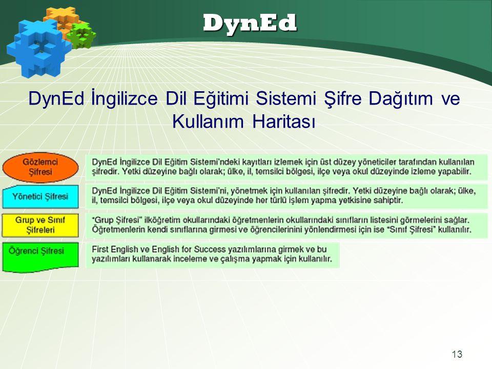 13 DynEd DynEd İngilizce Dil Eğitimi Sistemi Şifre Dağıtım ve Kullanım Haritası