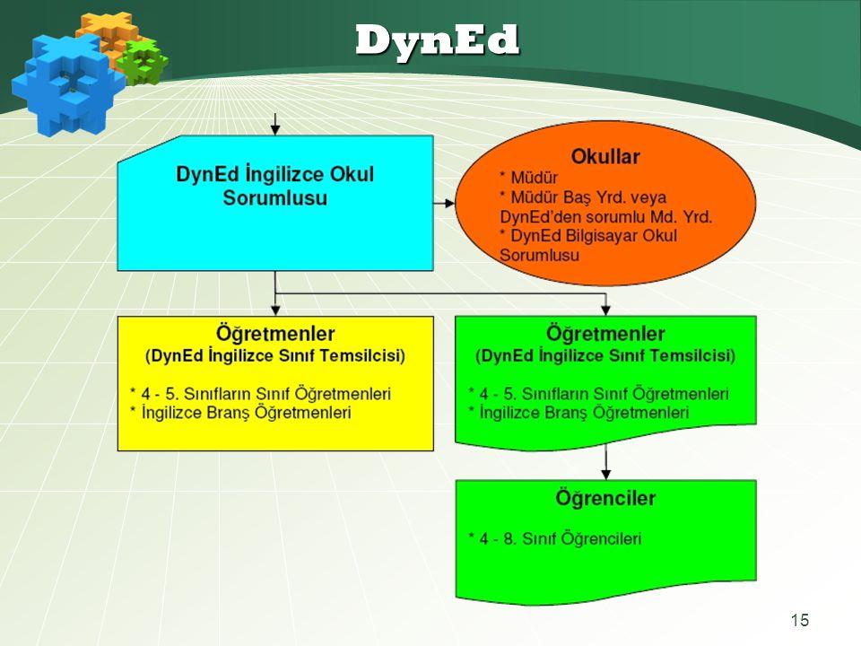 15 DynEd