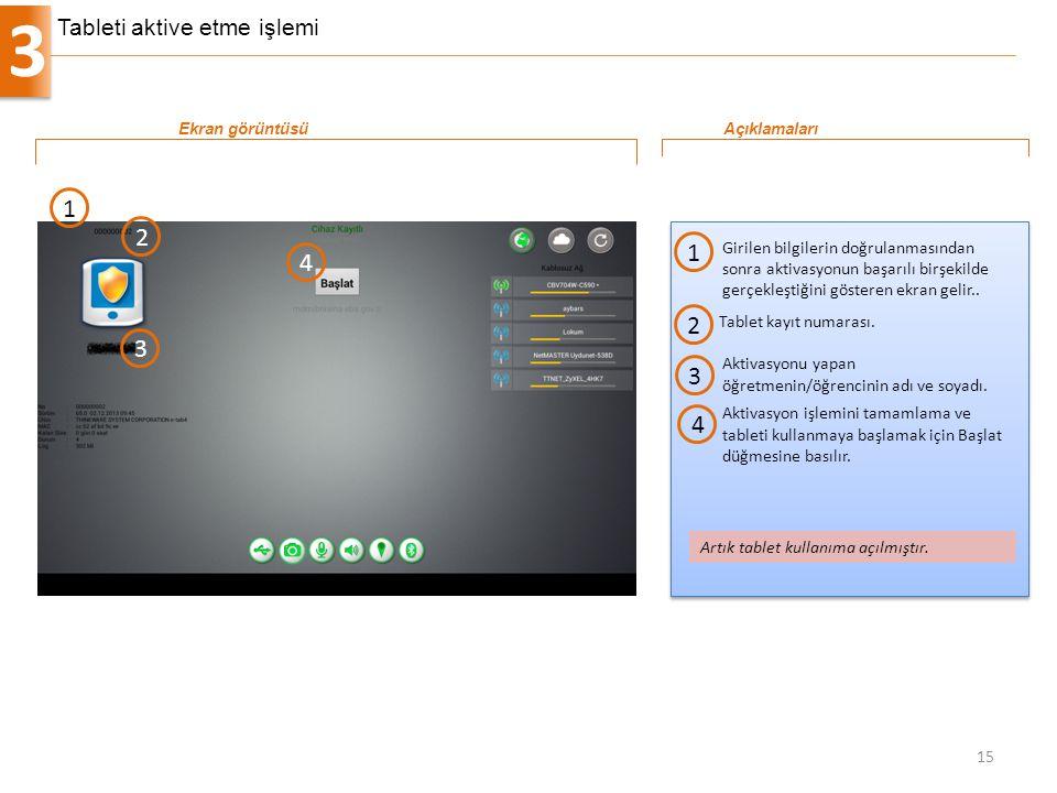 3 15 Girilen bilgilerin doğrulanmasından sonra aktivasyonun başarılı birşekilde gerçekleştiğini gösteren ekran gelir.. 1 Ekran görüntüsüAçıklamaları 1
