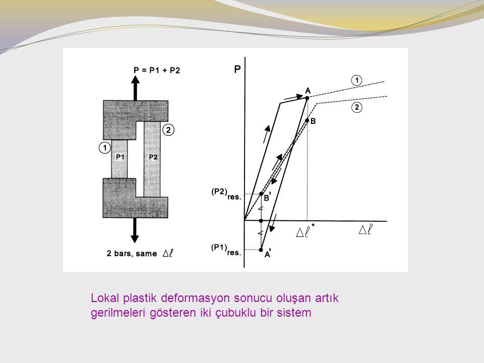 Lokal plastik deformasyon sonucu oluşan artık gerilmeleri gösteren iki çubuklu bir sistem