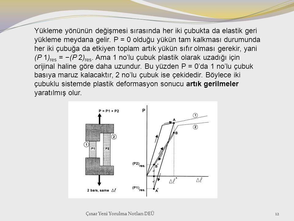 Çınar Yeni Yorulma Notları DEÜ12 Yükleme yönünün değişmesi sırasında her iki çubukta da elastik geri yükleme meydana gelir. P = 0 olduğu yükün tam kal