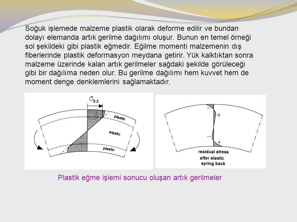 Soğuk işlemede malzeme plastik olarak deforme edilir ve bundan dolayı elemanda artık gerilme dağılımı oluşur. Bunun en temel örneği sol şekildeki gibi