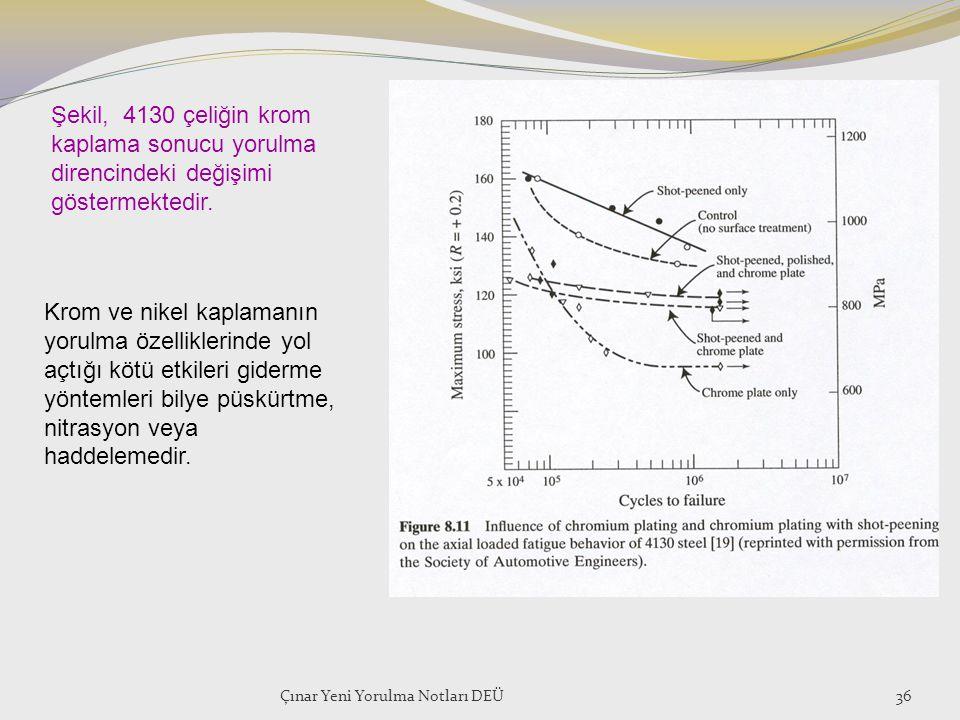 Çınar Yeni Yorulma Notları DEÜ36 Şekil, 4130 çeliğin krom kaplama sonucu yorulma direncindeki değişimi göstermektedir. Krom ve nikel kaplamanın yorulm