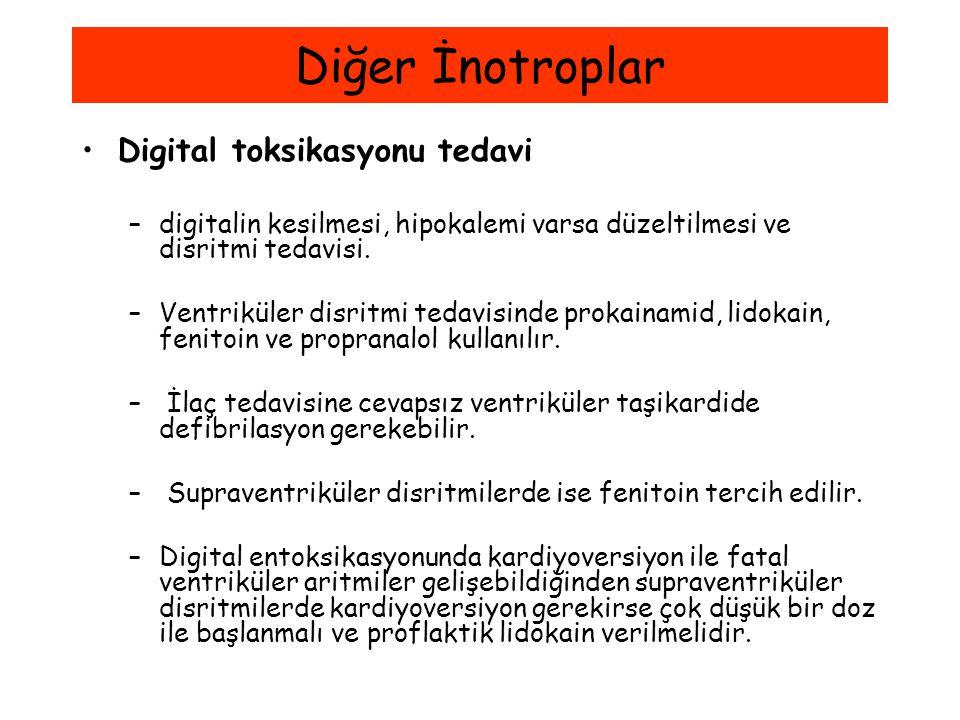 Diğer İnotroplar Digital toksikasyonu tedavi –digitalin kesilmesi, hipokalemi varsa düzeltilmesi ve disritmi tedavisi. –Ventriküler disritmi tedavisin