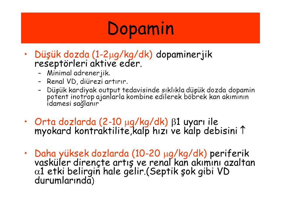 Düşük dozda (1-2  g/kg/dk) dopaminerjik reseptörleri aktive eder. –Minimal adrenerjik. –Renal VD, diürezi artırır. –Düşük kardiyak output tedavisinde