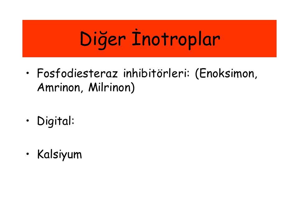 Diğer İnotroplar Fosfodiesteraz inhibitörleri: (Enoksimon, Amrinon, Milrinon) Digital: Kalsiyum